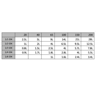 Deksels 8 st voor GN 1/6 schalen roestvrij staal