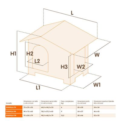 Ferplast Hondenhok Villa 70 73x59x53 cm grijs 87253099
