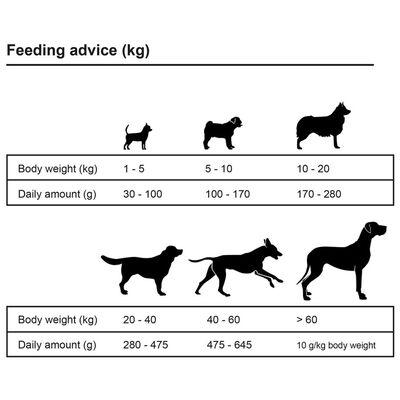 vidaXL Premium hondenvoer droog Adult Active Chicken & Fish 15kg,