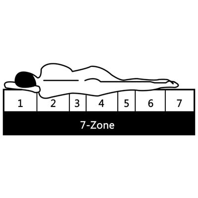 vidaXL Matras 7 Zone 20 cm pocketvering H2 100x200 cm